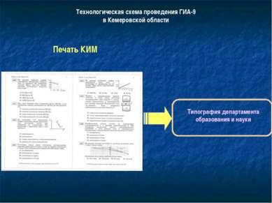 Технологическая схема проведения ГИА-9 в Кемеровской области Печать КИМ Типог...