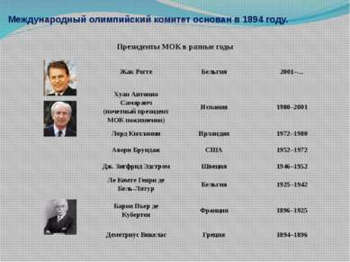 Международный олимпийский комитет основан в 1894 году. Президенты МОК в разны...