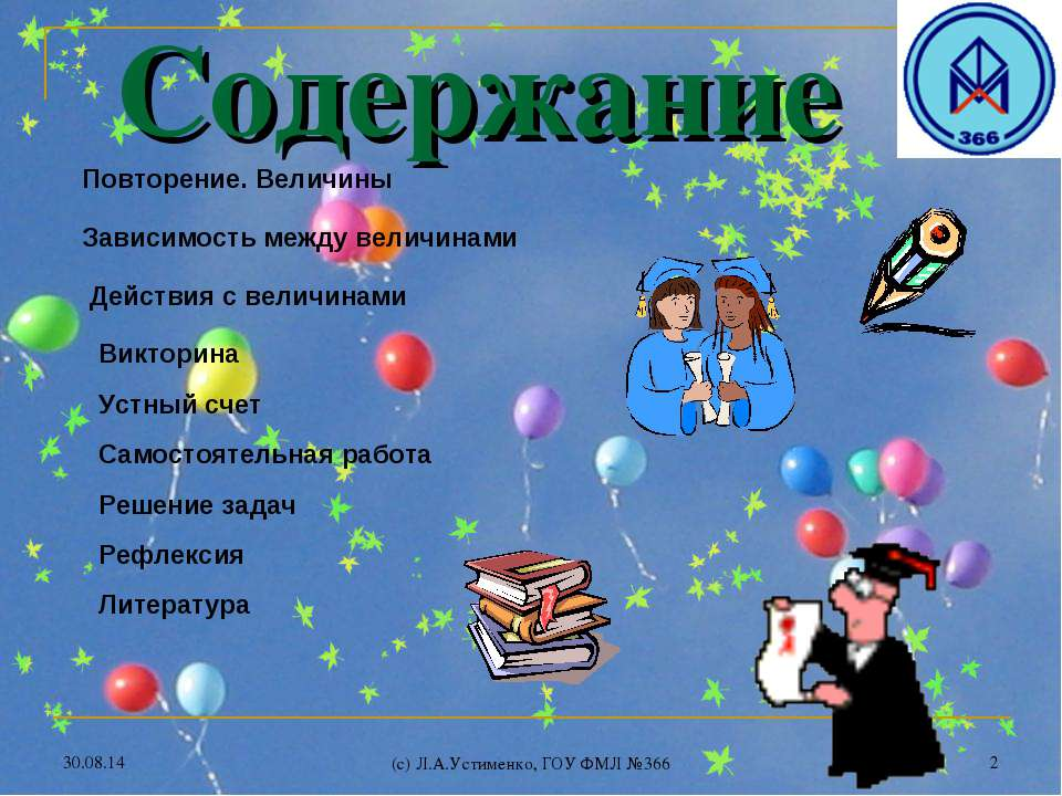 * (c) Л.А.Устименко, ГОУ ФМЛ №366 * Содержание Повторение. Величины Зависимос...