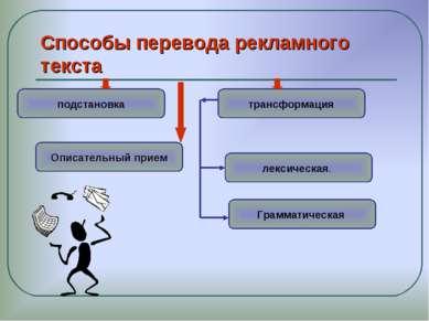 Способы перевода рекламного текста подстановка Грамматическая лексическая. тр...