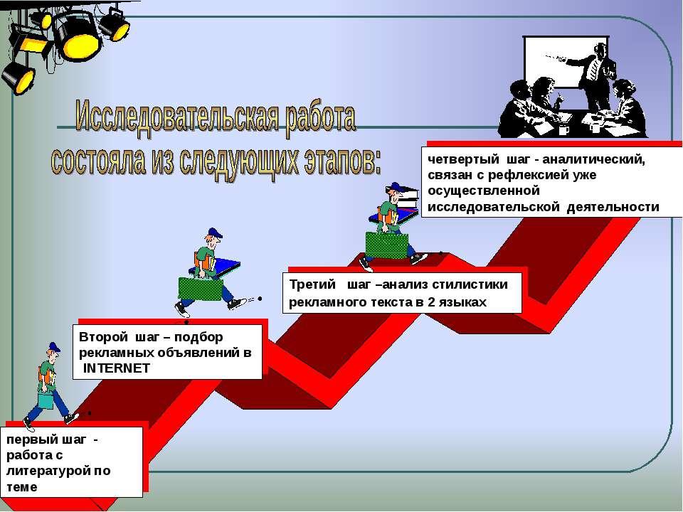 Второй шаг – подбор рекламных объявлений в INTERNET Третий шаг –анализ стилис...