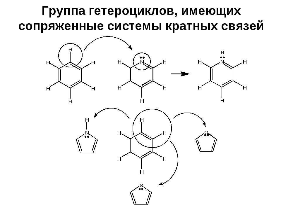 Группа гетероциклов, имеющих сопряженные системы кратных связей
