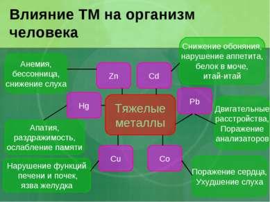 Влияние ТМ на организм человека Co Тяжелые металлы Анемия, бессонница, снижен...