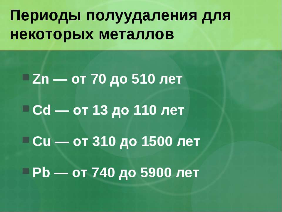 Периоды полуудаления для некоторых металлов Zn — от 70 до 510 лет Cd — от 13 ...