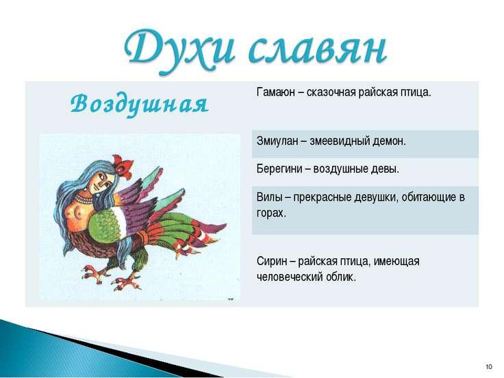 * Воздушная стихия Гамаюн – сказочная райская птица. Змиулан – змеевидный дем...
