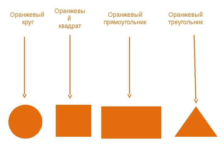 Оранжевый квадрат Оранжевый круг Оранжевый прямоугольник Оранжевый треугольник