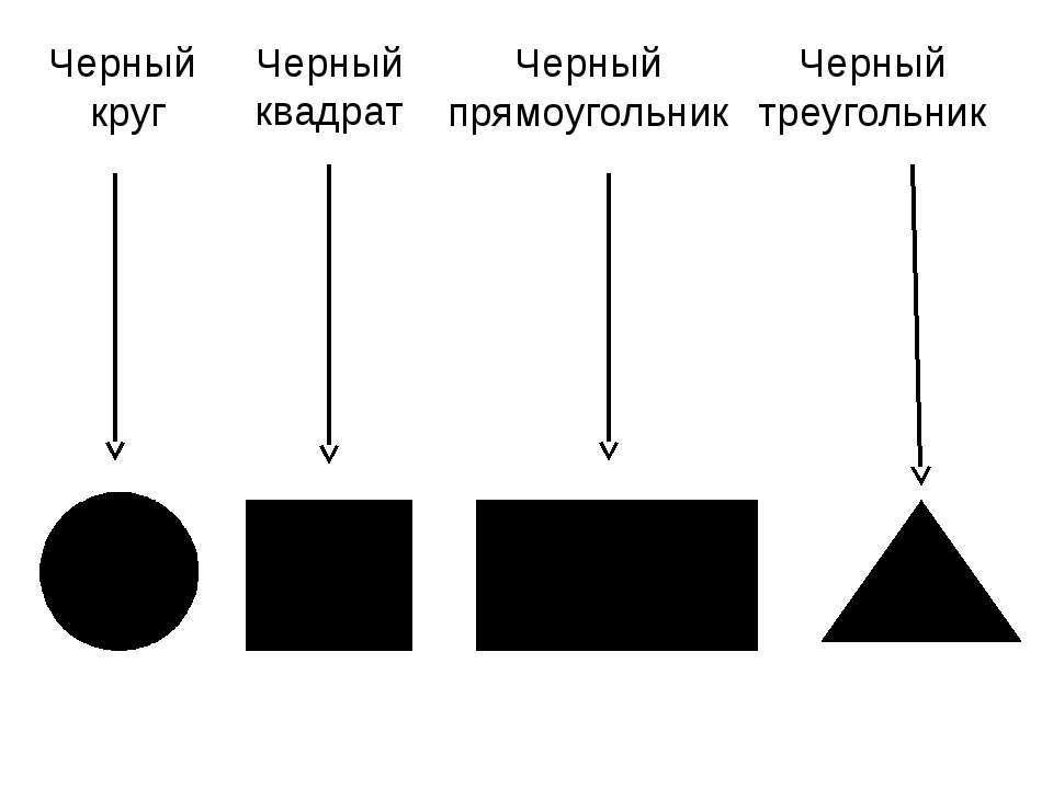 Черный квадрат Черный круг Черный прямоугольник Черный треугольник