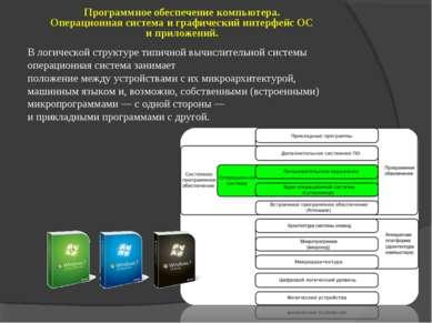 В логической структуре типичной вычислительной системы операционная система з...
