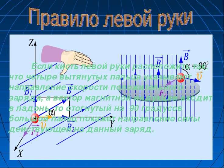 Если кисть левой руки расположить так, что четыре вытянутых пальца указывают ...