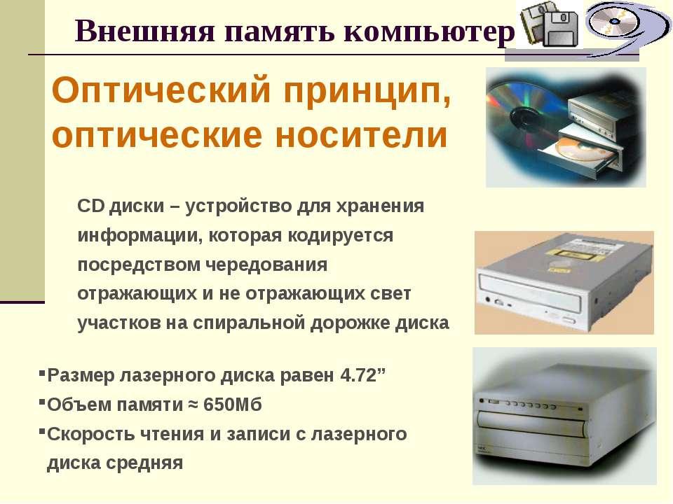 Внешняя память компьютера Оптический принцип, оптические носители СD диски – ...