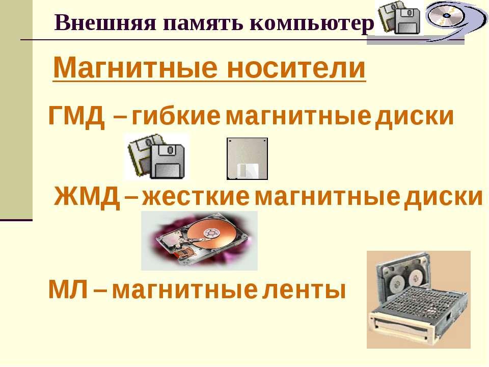Внешняя память компьютера Магнитные носители ГМД – гибкие магнитные диски ЖМД...