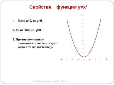 Свойства функции y=x2 Романова Надежда Михайловна, лицей №4 г. Саратова Если ...