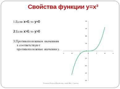 Свойства функции y=x3 Романова Надежда Михайловна, лицей №4 г. Саратова 1.Есл...