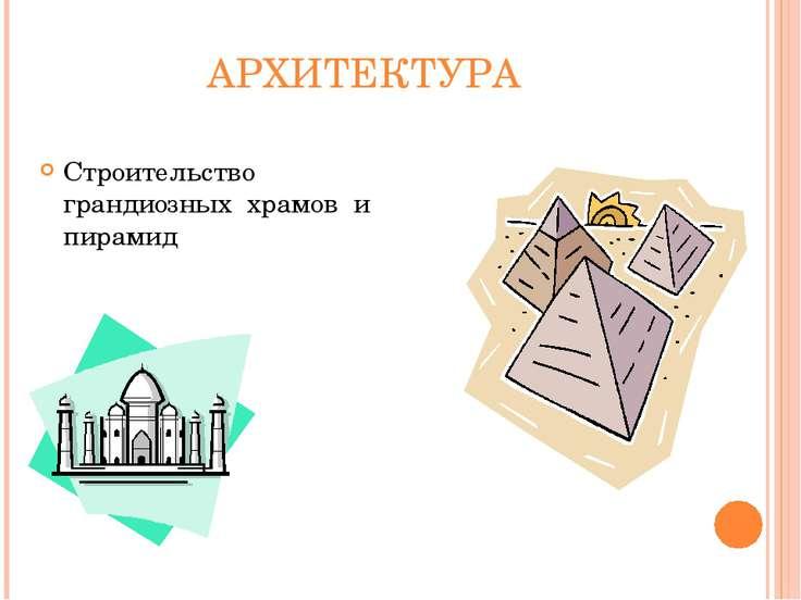 АРХИТЕКТУРА Строительство грандиозных храмов и пирамид