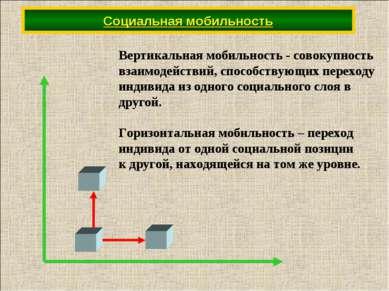 Социальная мобильность Вертикальная мобильность - совокупность взаимодействий...