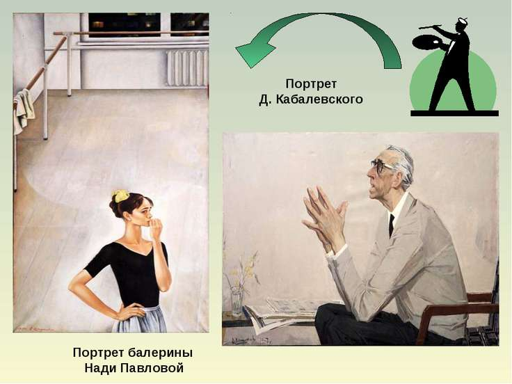 Портрет балерины Нади Павловой Портрет Д. Кабалевского