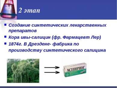 2 этап Создание синтетических лекарственных препаратов Кора ивы-салицин (фр. ...