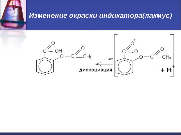 Изменение окраски индикатора(лакмус) + H
