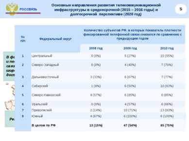 Основные направления развития телекоммуникационной инфраструктуры в среднесро...