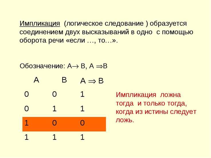 Импликация (логическое следование ) образуется соединением двух высказываний ...