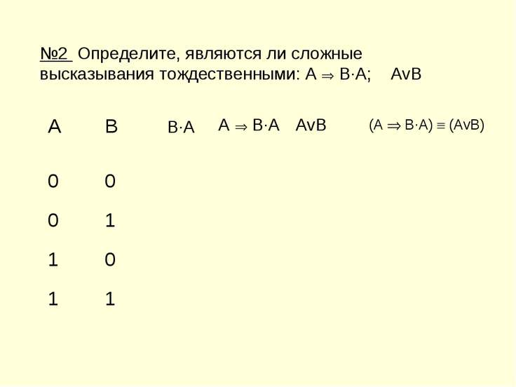 №2 Определите, являются ли сложные высказывания тождественными: A B·A; AvB A ...