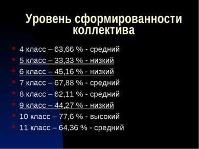 Уровень сформированности коллектива 4 класс – 63,66 % - средний 5 класс – 33,...