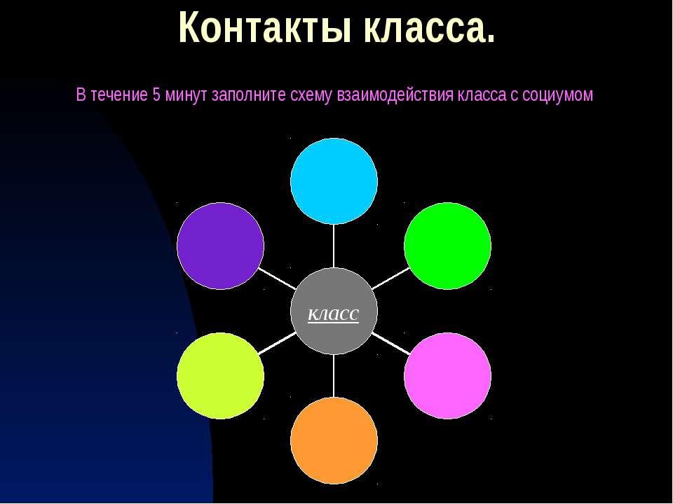 Контакты класса. В течение 5 минут заполните схему взаимодействия класса с со...