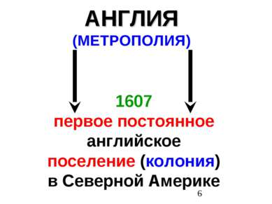 АНГЛИЯ (МЕТРОПОЛИЯ) 1607 первое постоянное английское поселение (колония) в С...