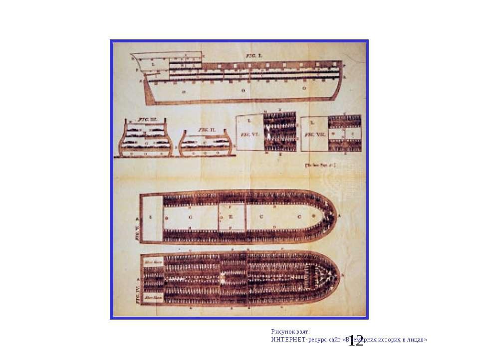 Рисунок взят: ИНТЕРНЕТ-ресурс сайт «Всемирная история в лицах»