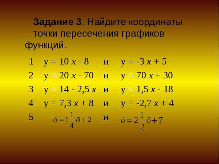 Задание 3. Найдите координаты точки пересечения графиков функций. и 1 у = 10 ...