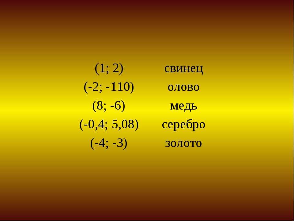 (1; 2) свинец (-2; -110) олово (8; -6) медь (-0,4; 5,08) серебро (-4; -3) золото