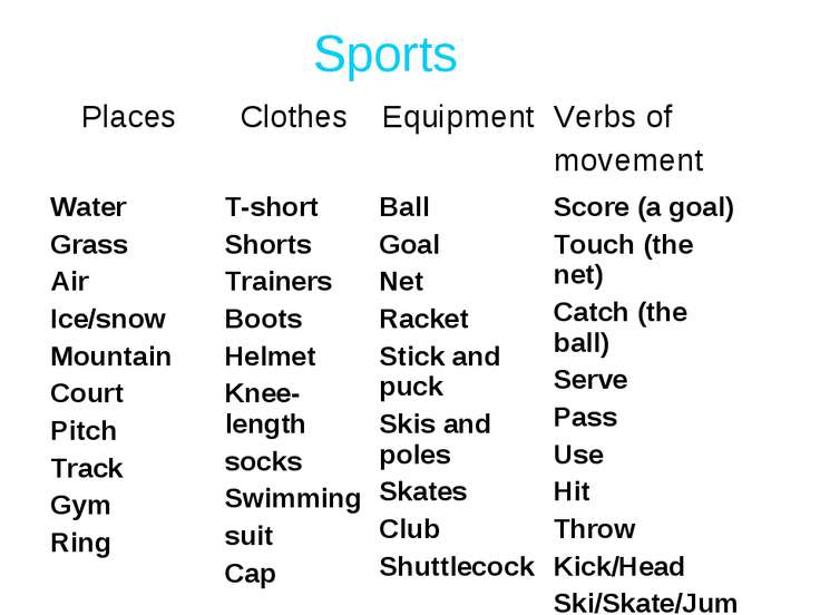 Sports Places Clothes Equipment Verbs of movement Water Grass Air Ice/snow Mo...