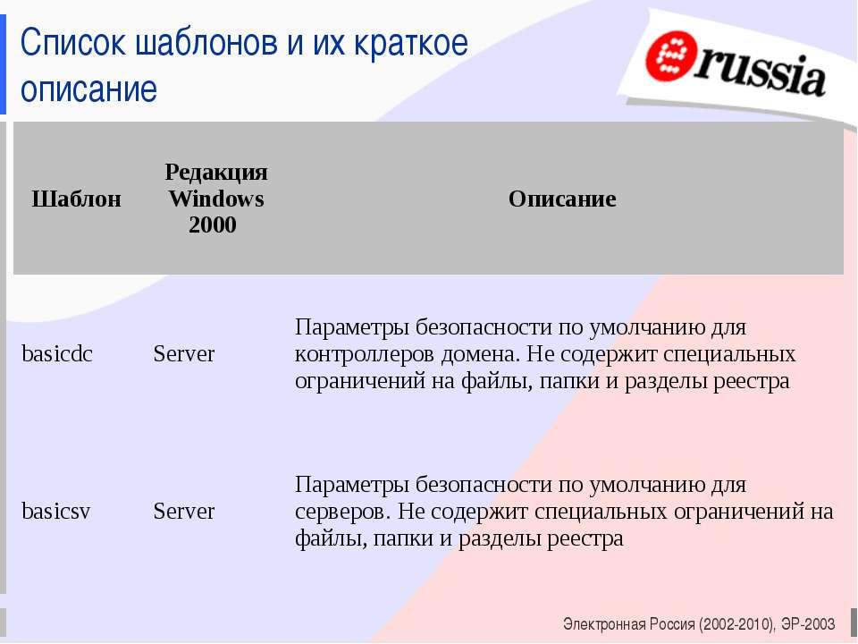 Электронная Россия (2002-2010), ЭР-2003 Список шаблонов и их краткое описание...