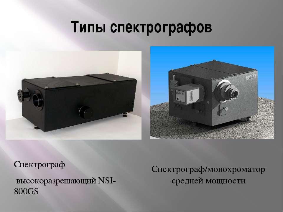 Типы спектрографов Спектрограф высокоразрешающий NSI-800GS Спектрограф/монох...
