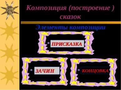 Композиция (построение ) сказок Элементы композиции ПРИСКАЗКА ЗАЧИН КОНЦОВКА