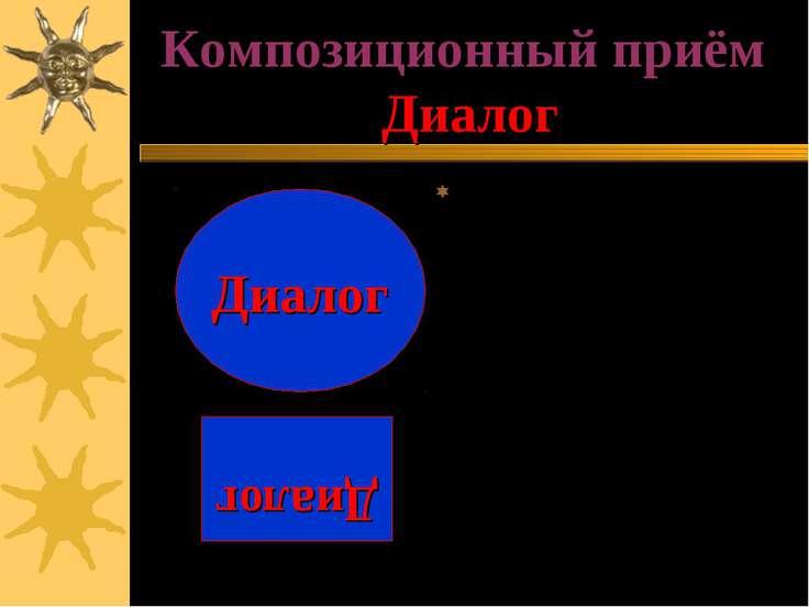 Композиционный приём Диалог Широко используется в сказках и диалог – разговор...