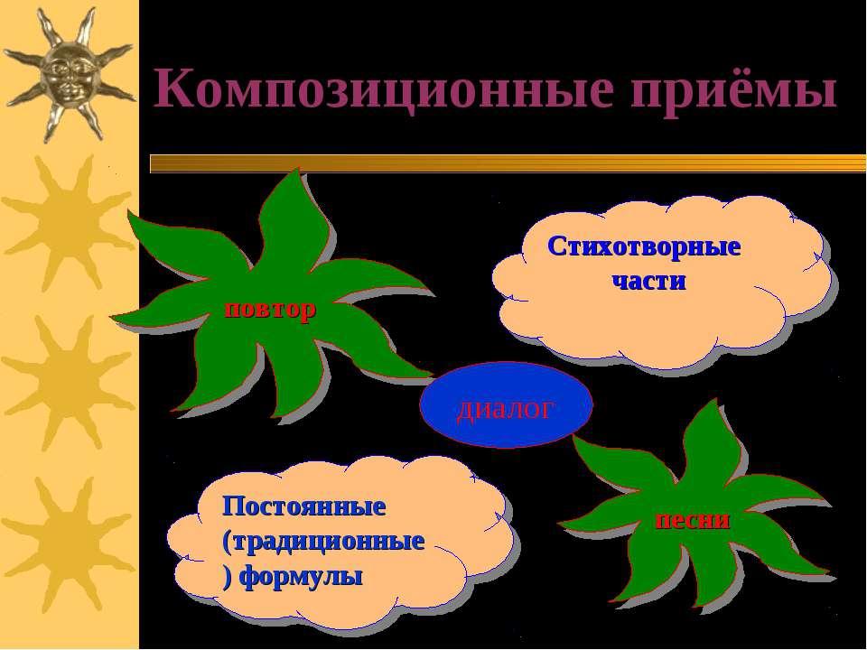 Композиционные приёмы Постоянные (традиционные) формулы повтор песни Стихотво...