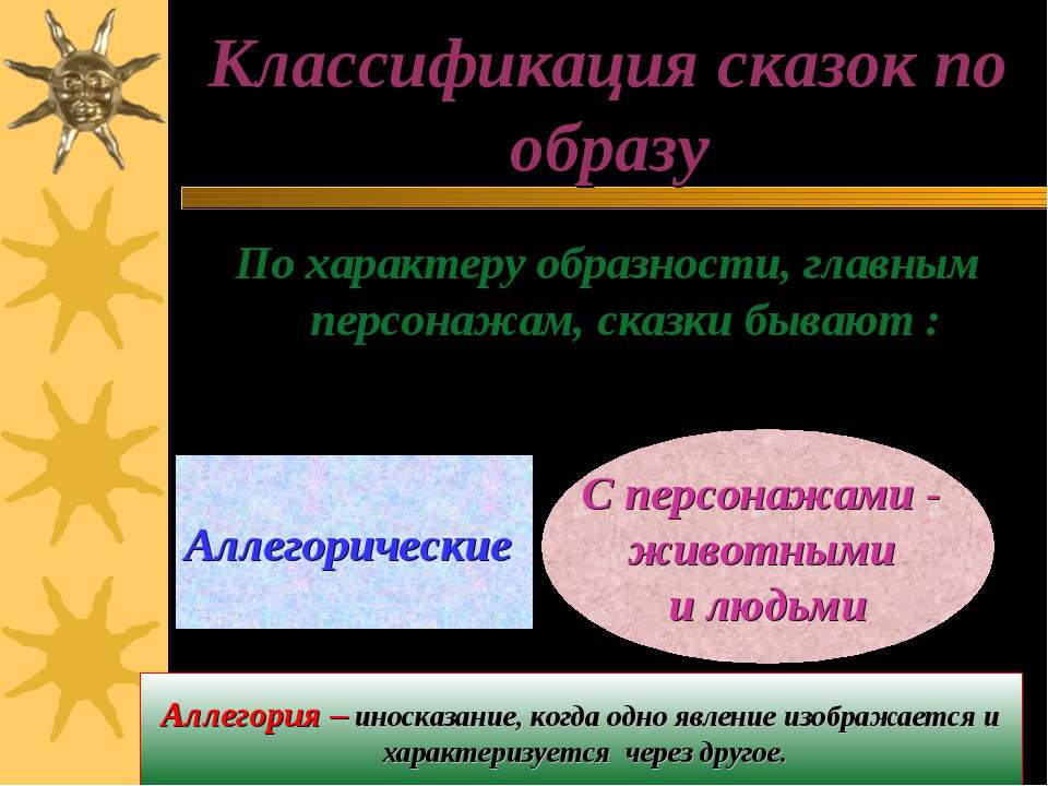 Классификация сказок по образу По характеру образности, главным персонажам, с...