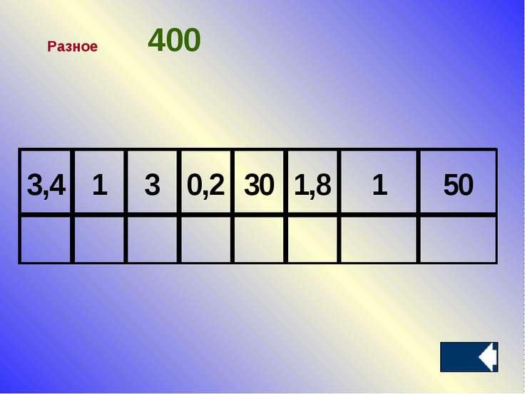 Разное 400