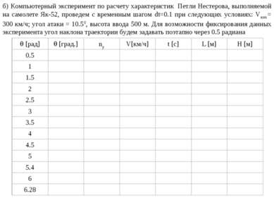 б) Компьютерный эксперимент по расчету характеристик Петли Нестерова, выполня...