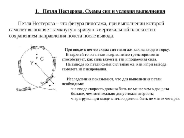 1. Петля Нестерова. Схемы сил и условия выполнения Петля Нестерова – это фигу...