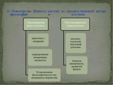 2) Новаторство Шмитта состоит из предшествующей автору философии и эстетики.