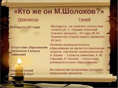 «Кто же он М.Шолохов?» * * Плагиатор Гений Молодость (23 года) Отсутствие обр...