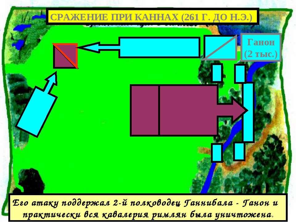 Его атаку поддержал 2-й полководец Ганнибала - Ганон и практически вся кавале...