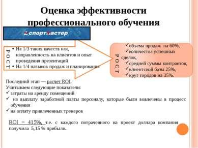 объема продаж на 60%, количества успешных сделок, средней суммы контрактов, к...
