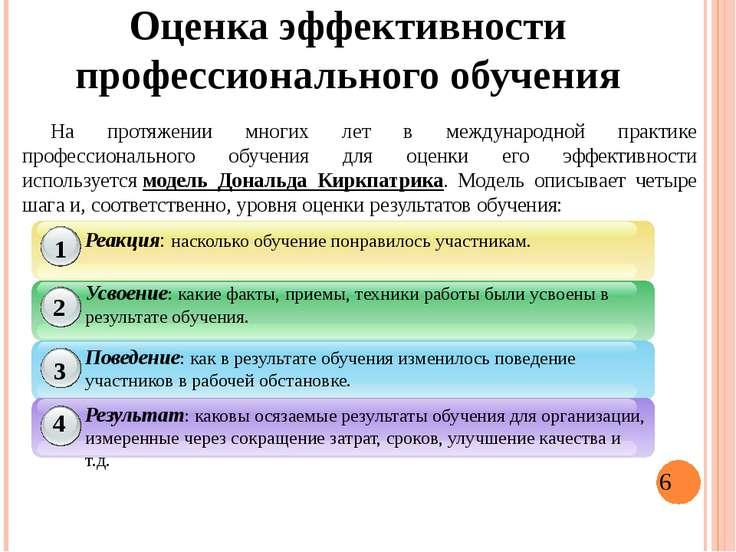 Оценка эффективности профессионального обучения На протяжении многих лет в ме...