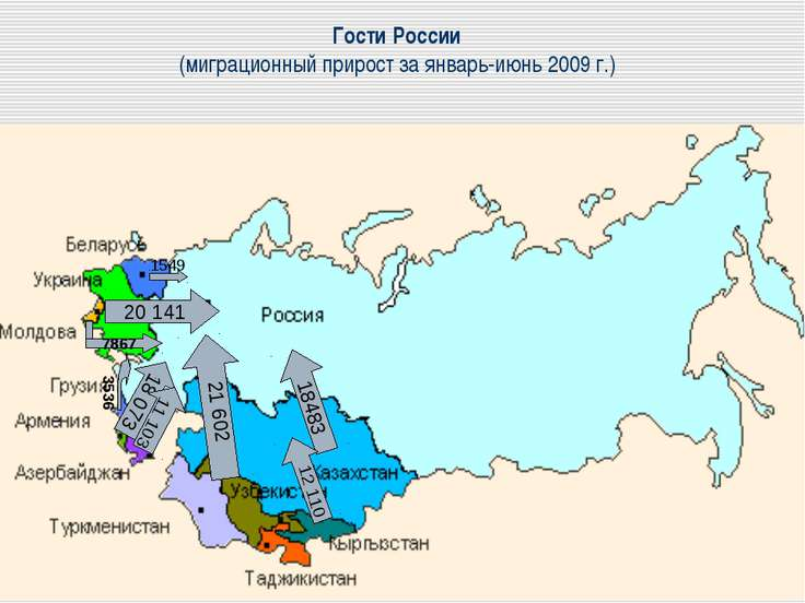 Гости России (миграционный прирост за январь-июнь 2009 г.) 18483 21 602 20 14...