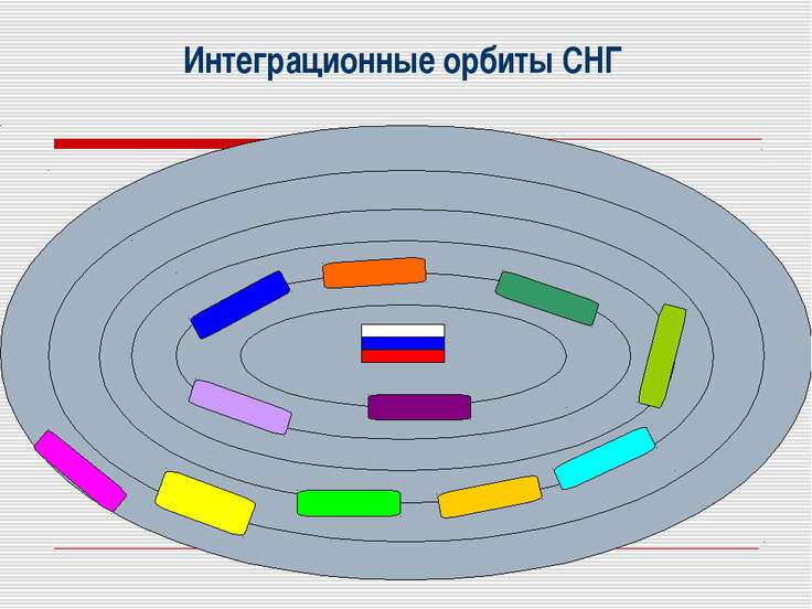 Интеграционные орбиты СНГ Грузия