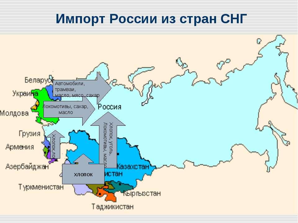 Локомотивы, сахар, масло Хлопок, уголь, Локомотивы, масло Автомобили, трамваи...