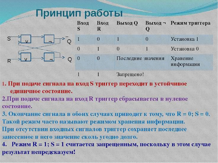 Принцип работы 1. При подаче сигнала на вход S триггер переходит в устойчивое...